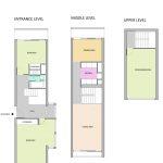Type M4A Barbican flat